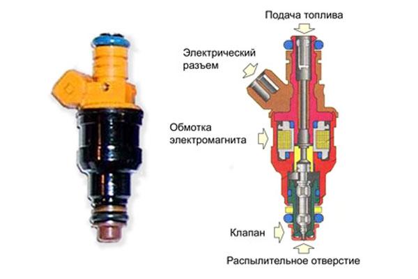 Как уберечь инжектор от поломки (фото-2)