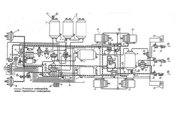 Теплообменник тормозная система камаз 5410 москва теплообменники