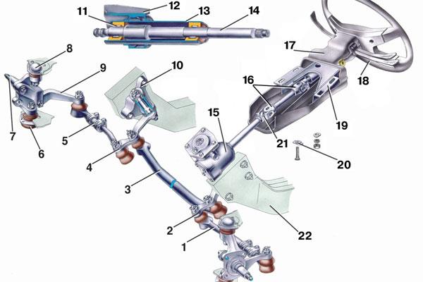 Регулировка механизма рулевого редуктора ВАЗ 2107 (фото-2)