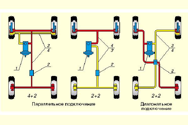 Тормозная система фото