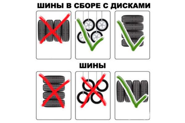Как правильно хранить шины с диском и нет