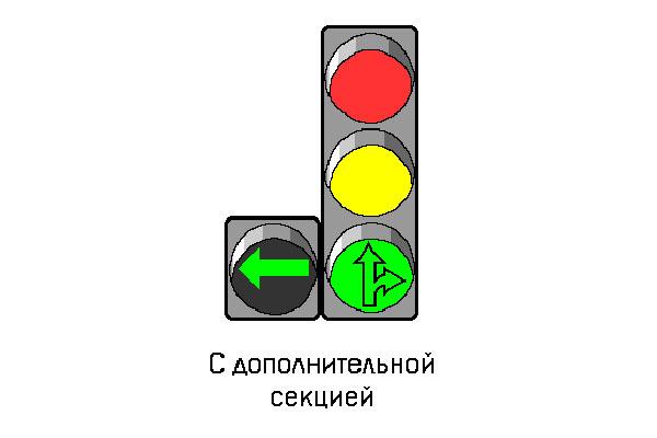 Значение светофора